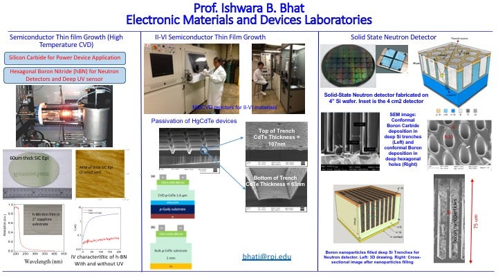 Electronic Materials and Devices