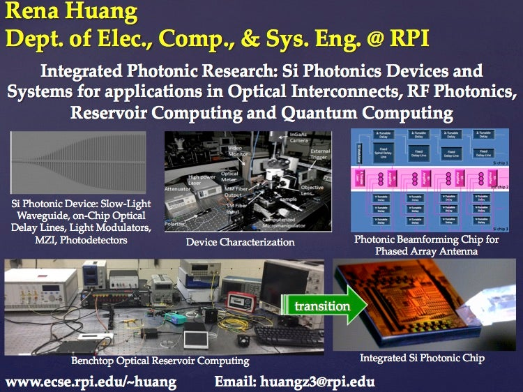 Rena Huang: Integrated Photonics Systems