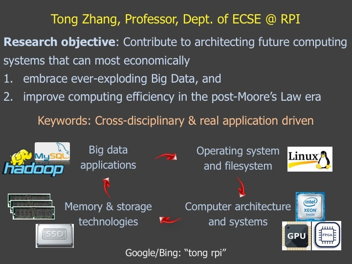 Tong Zhang: Computer Architecture and Systems