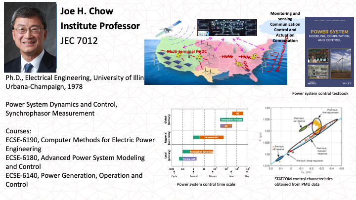 Joe Chow: Future of Power Grid